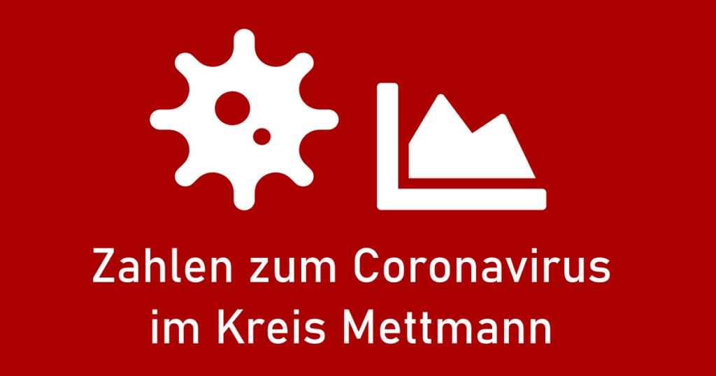Zahlen zum Coronavirus im Kreis Mettmann